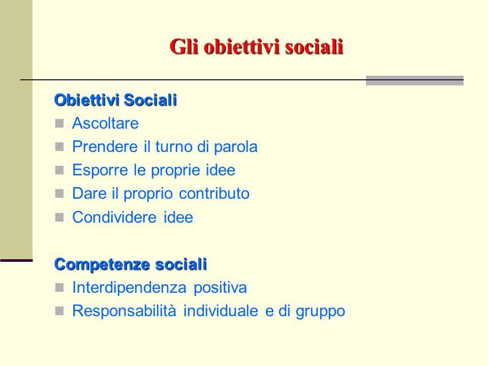 Gli obiettivi sociali Obiettivi Sociali Ascoltare