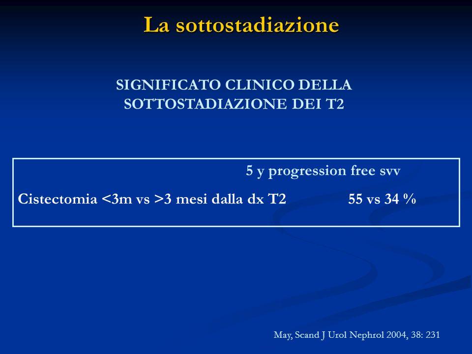 SIGNIFICATO CLINICO DELLA SOTTOSTADIAZIONE DEI T2