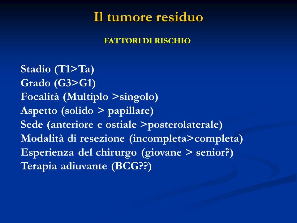 Il tumore residuo Stadio (T1>Ta) Grado (G3>G1)