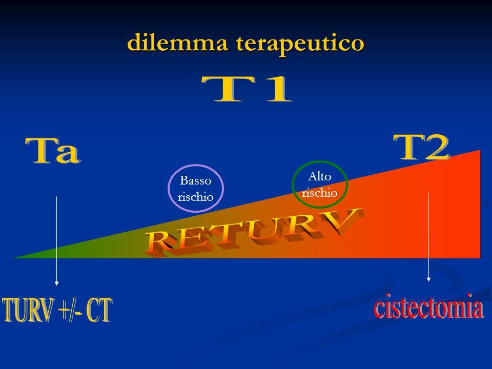 dilemma terapeutico T1 T2 Ta RETURV cistectomia TURV +/- CT
