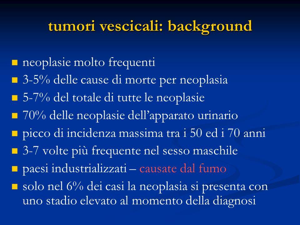 tumori vescicali: background