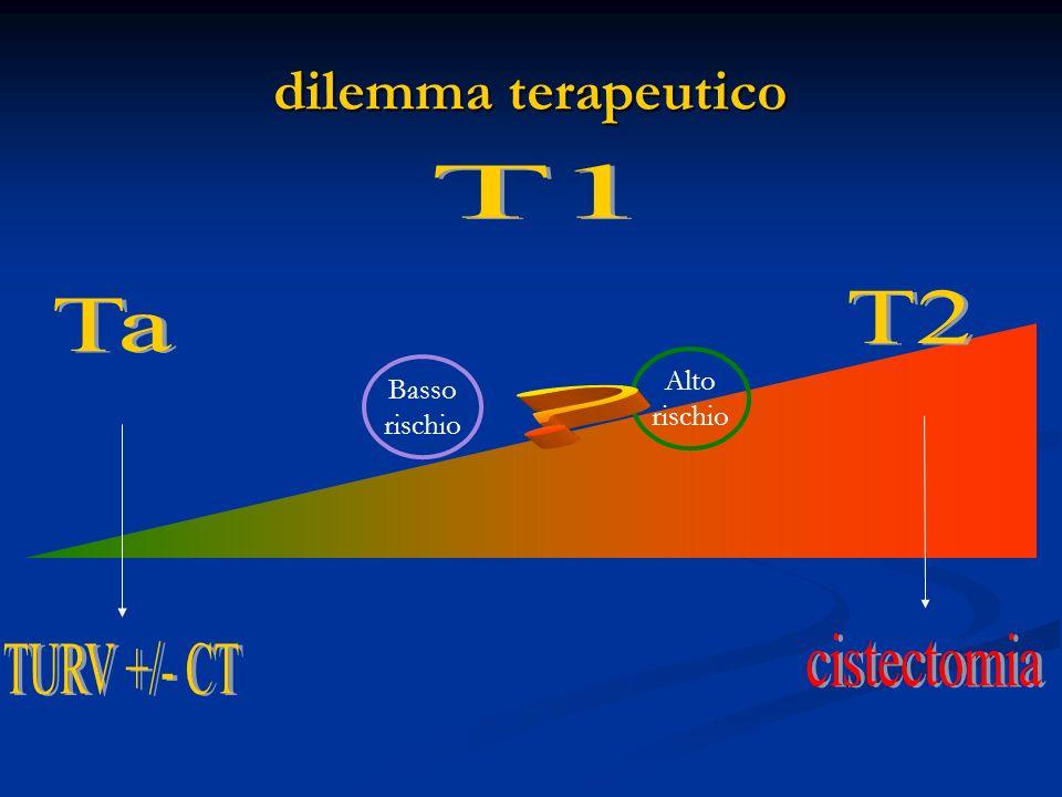 dilemma terapeutico T1 T2 Ta cistectomia TURV +/- CT Alto rischio
