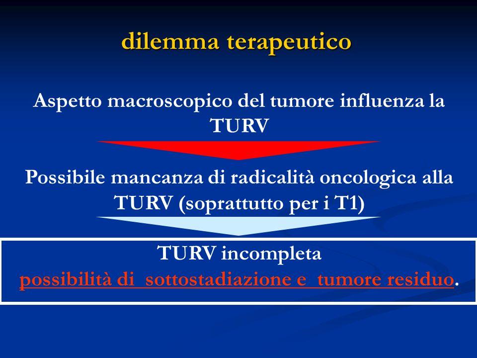 dilemma terapeutico Aspetto macroscopico del tumore influenza la TURV