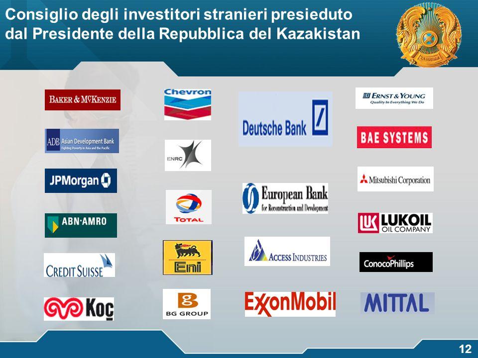 Consiglio degli investitori stranieri presieduto dal Presidente della Repubblica del Kazakistan