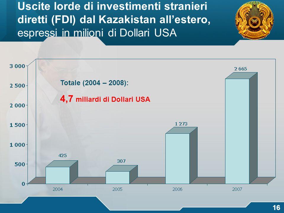 Uscite lorde di investimenti stranieri diretti (FDI) dal Kazakistan all'estero, espressi in milioni di Dollari USA