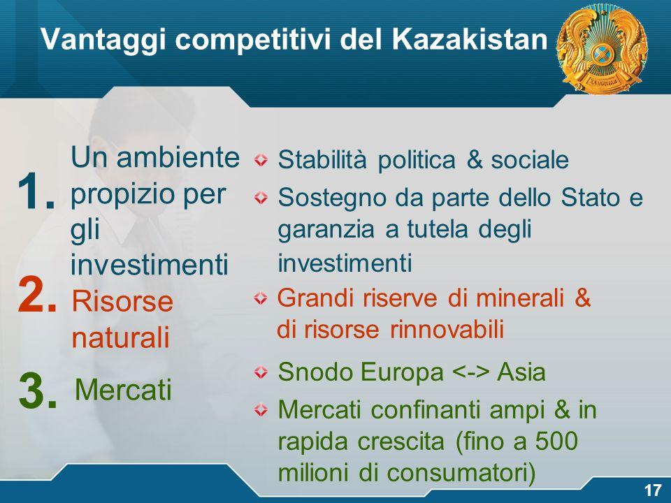 Vantaggi competitivi del Kazakistan