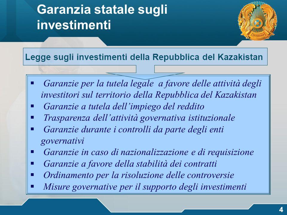 Legge sugli investimenti della Repubblica del Kazakistan