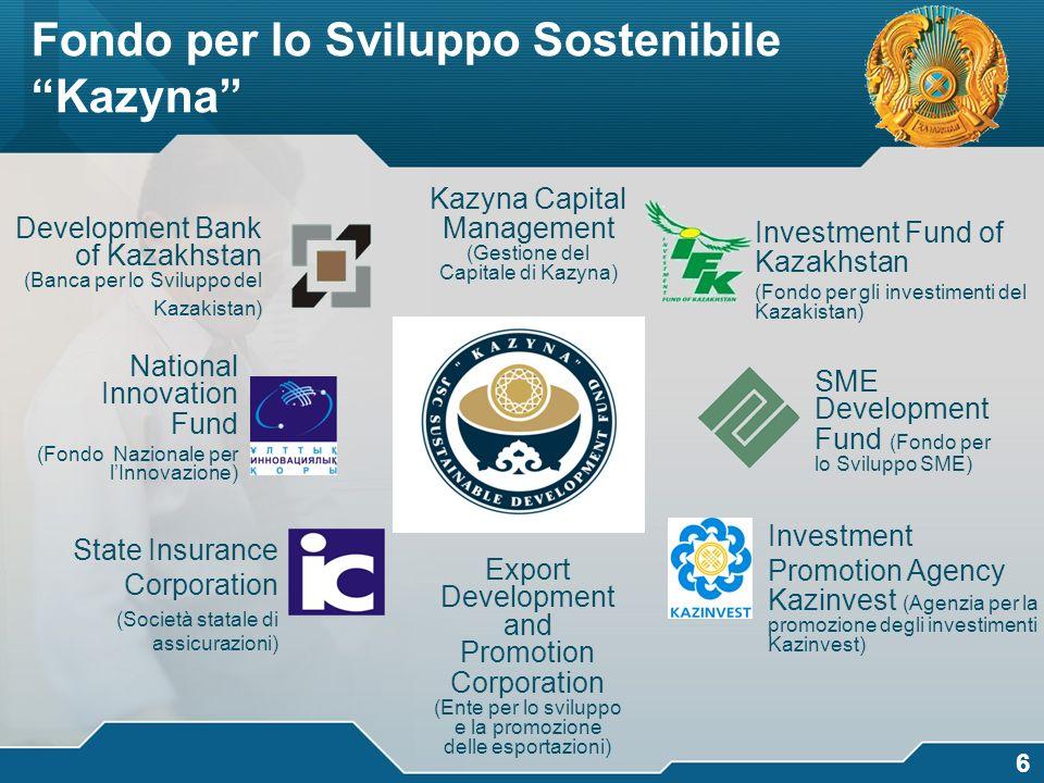 Fondo per lo Sviluppo Sostenibile Kazyna