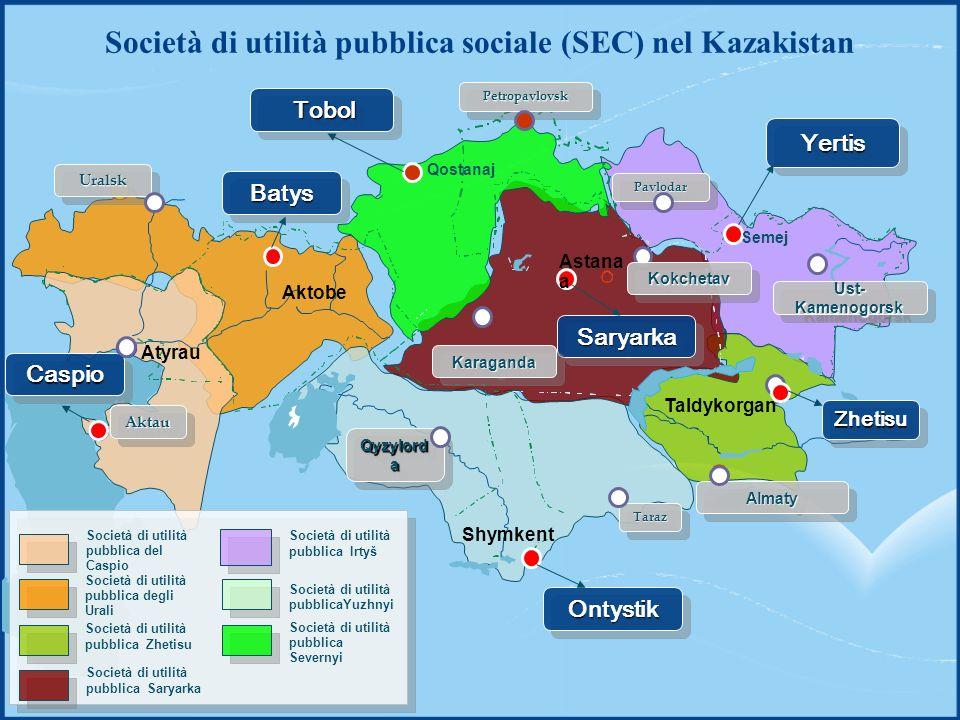 Società di utilità pubblica sociale (SEC) nel Kazakistan