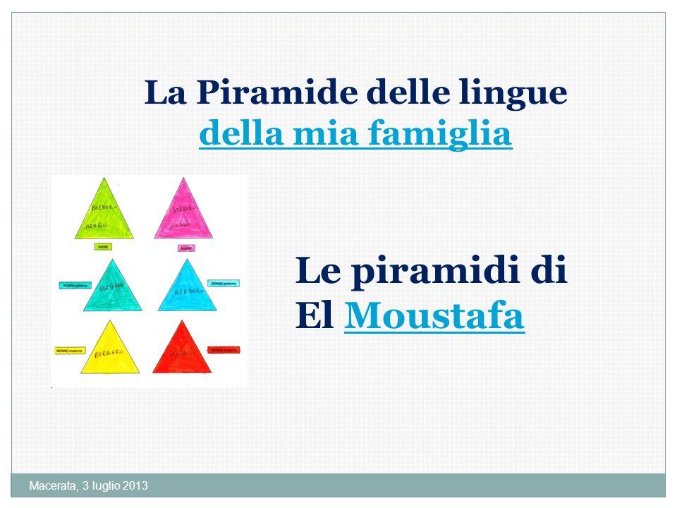 La Piramide delle lingue della mia famiglia