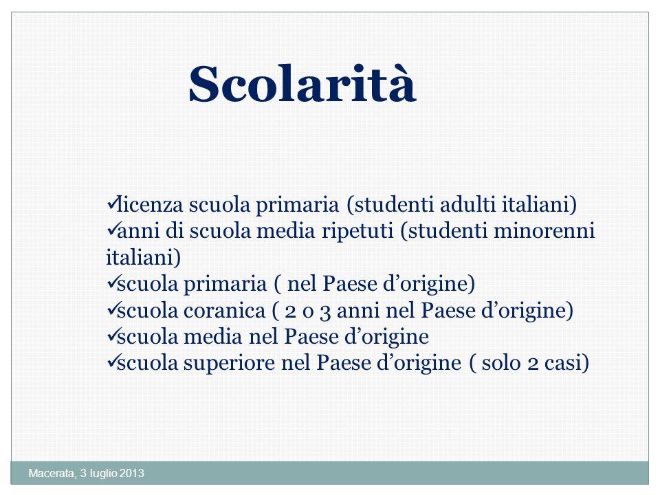 Scolarità licenza scuola primaria (studenti adulti italiani)
