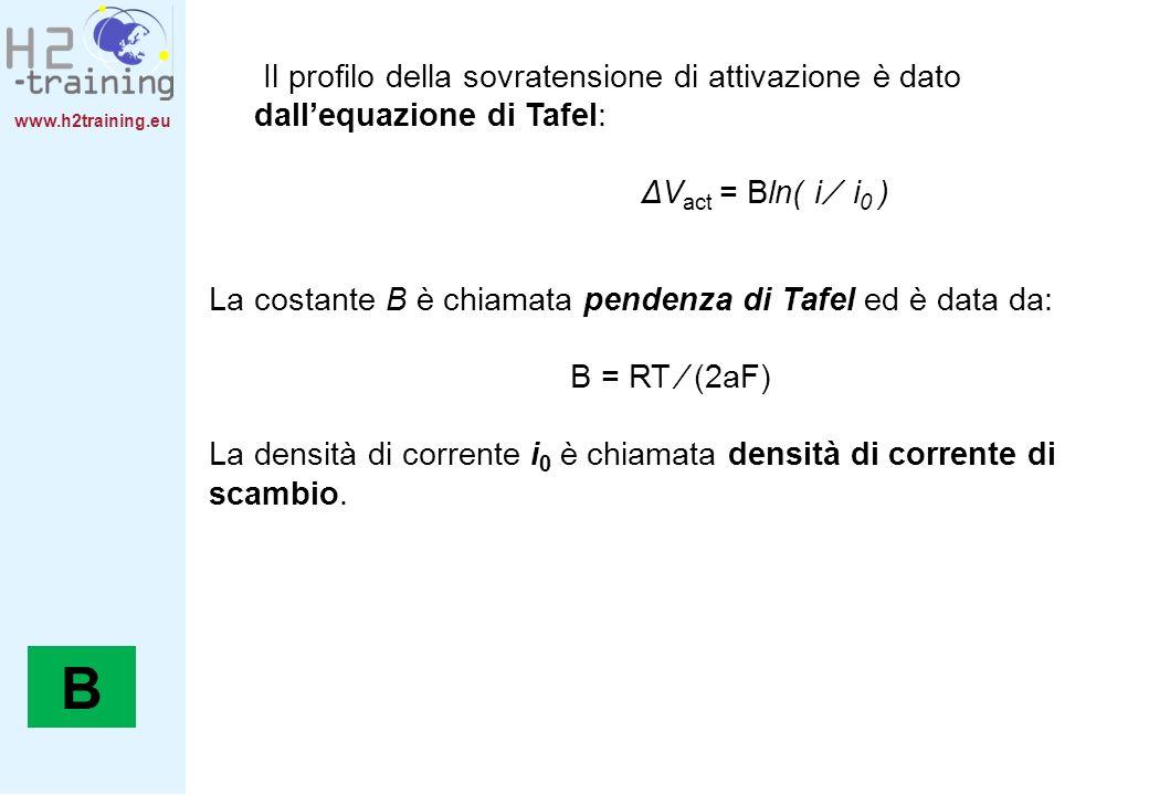 H2 Training Manual Il profilo della sovratensione di attivazione è dato dall'equazione di Tafel: ΔVact = Bln( i ∕ i0 )