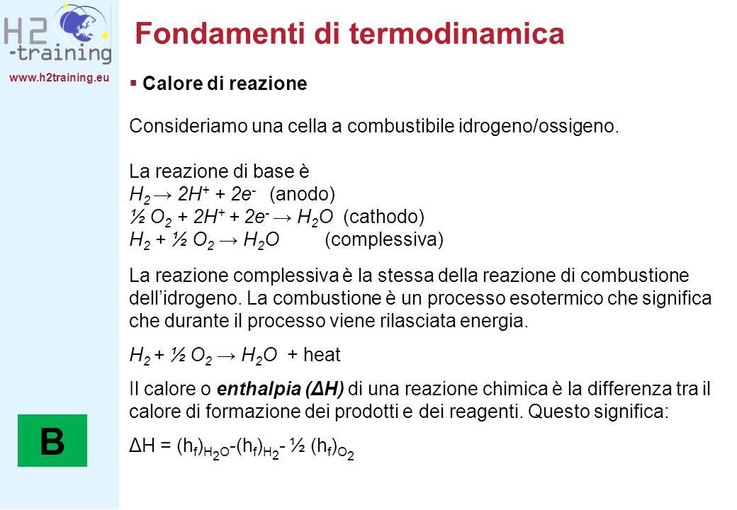 B Fondamenti di termodinamica Calore di reazione