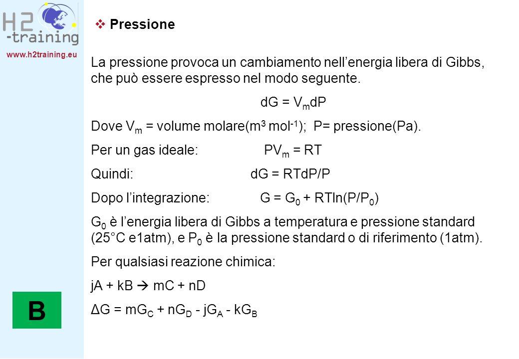 H2 Training Manual Pressione. La pressione provoca un cambiamento nell'energia libera di Gibbs, che può essere espresso nel modo seguente.