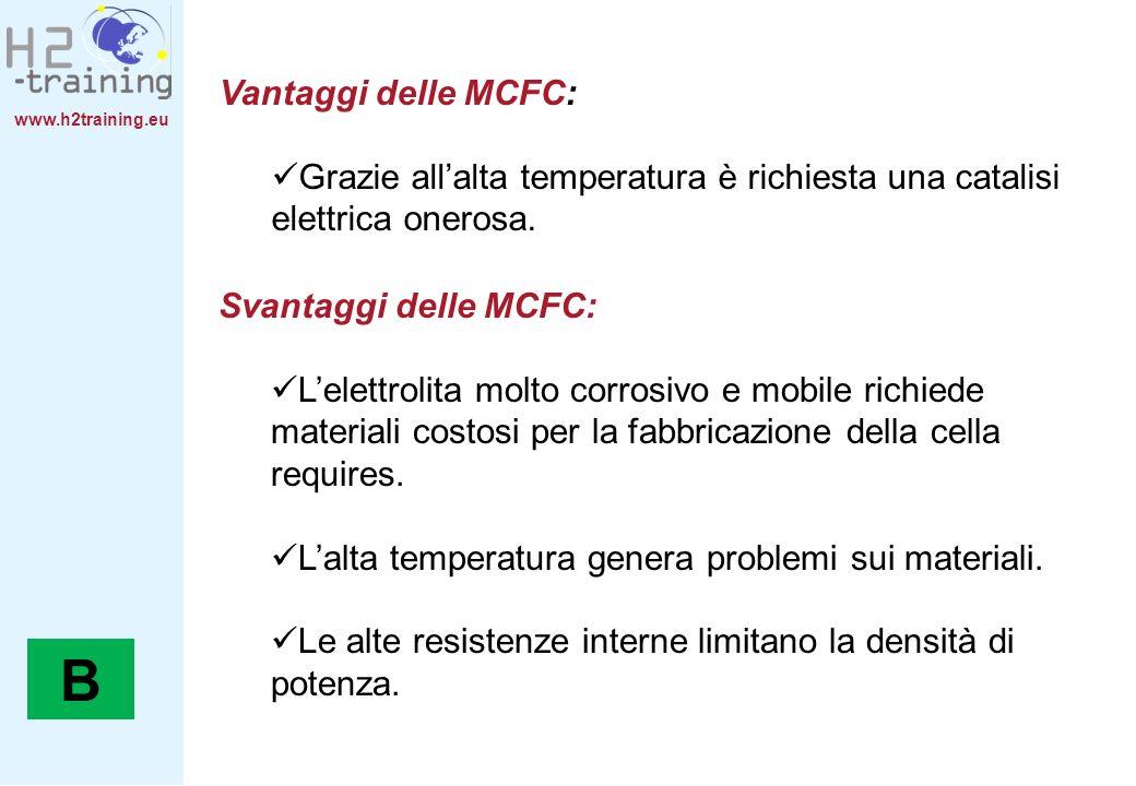 H2 Training Manual Vantaggi delle MCFC: Grazie all'alta temperatura è richiesta una catalisi elettrica onerosa.