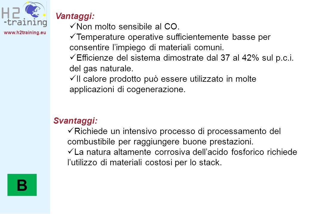 B Vantaggi: Non molto sensibile al CO.