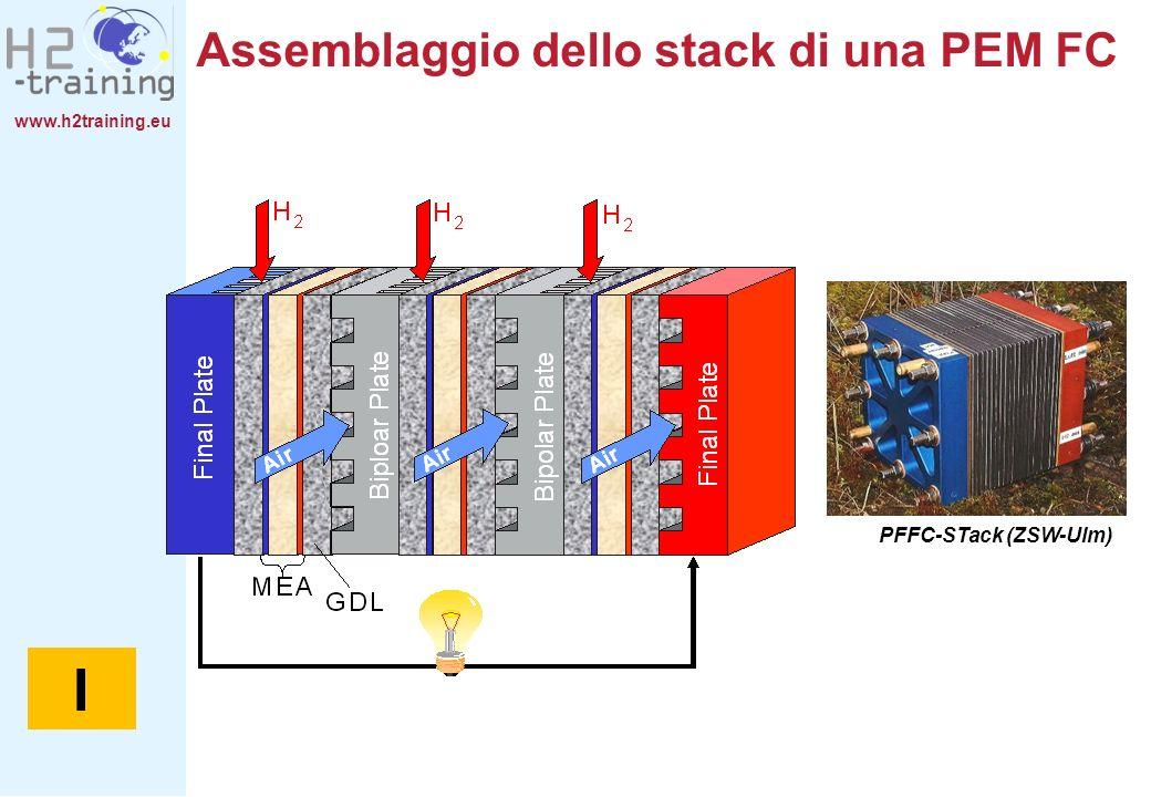 I Assemblaggio dello stack di una PEM FC PFFC-STack (ZSW-Ulm)