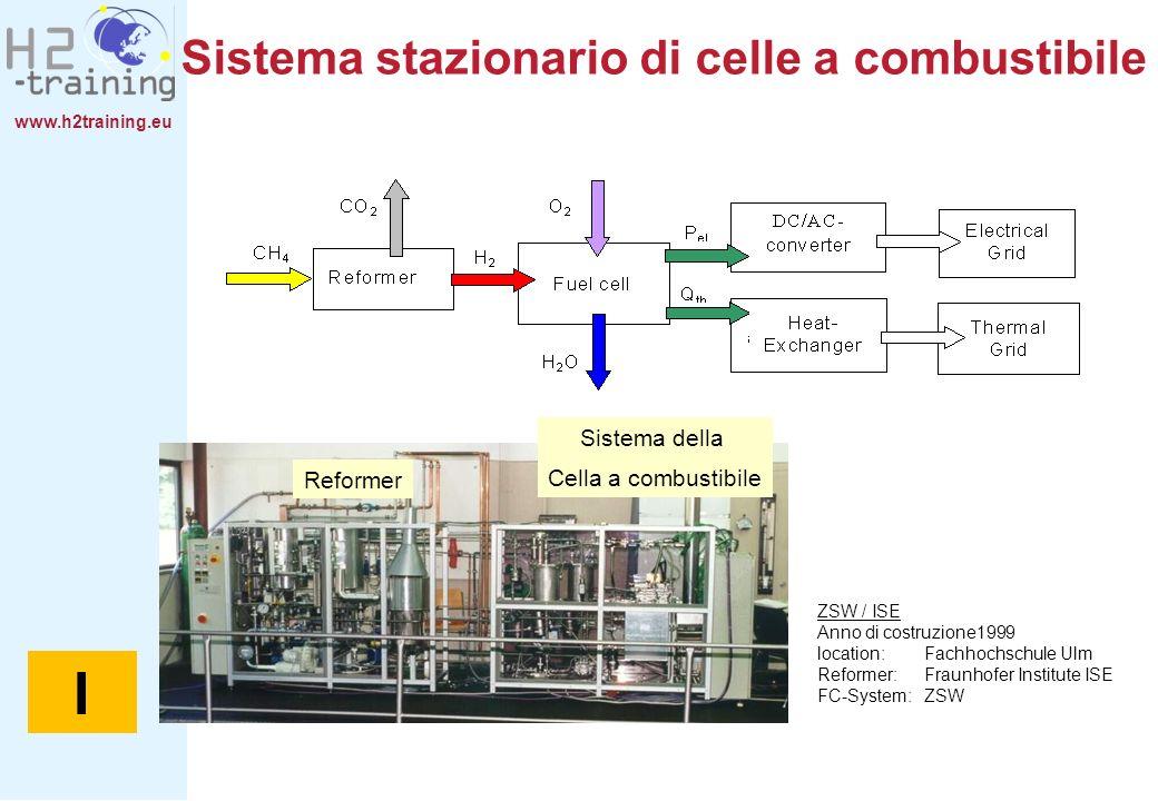 Sistema stazionario di celle a combustibile