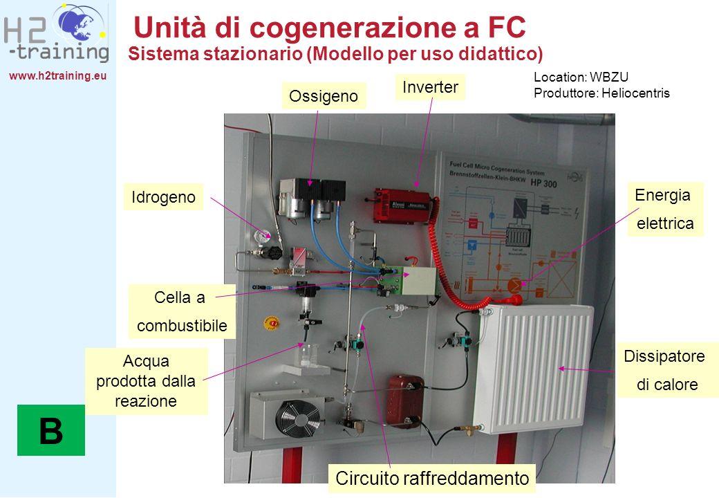 Unità di cogenerazione a FC