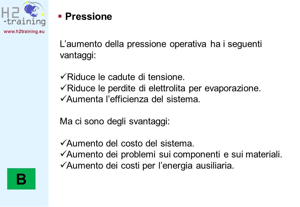 H2 Training Manual Pressione. L'aumento della pressione operativa ha i seguenti vantaggi: Riduce le cadute di tensione.
