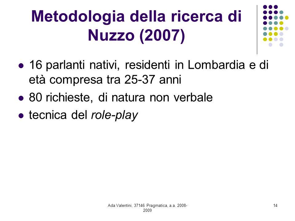 Metodologia della ricerca di Nuzzo (2007)