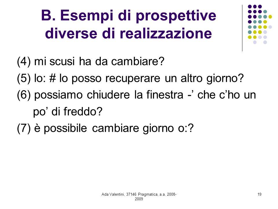 B. Esempi di prospettive diverse di realizzazione