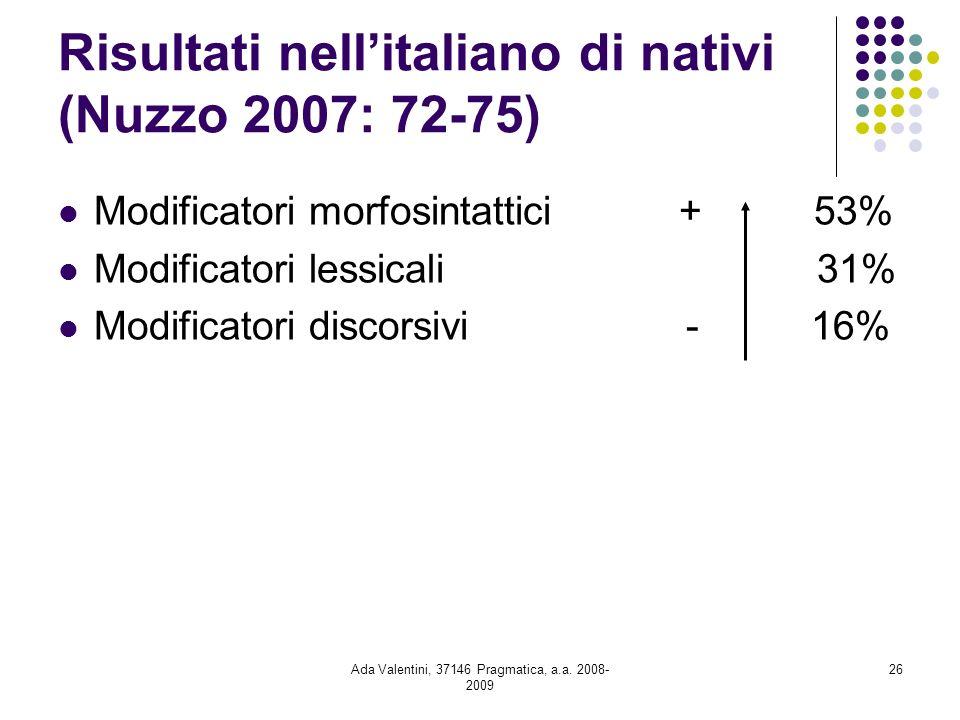 Risultati nell'italiano di nativi (Nuzzo 2007: 72-75)