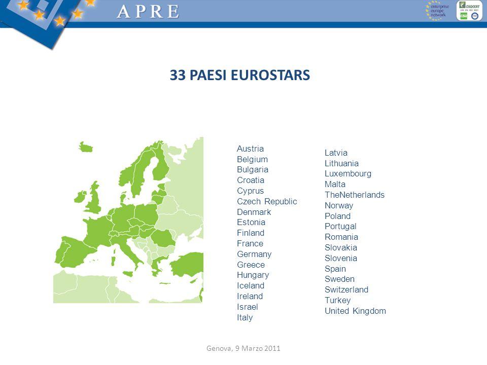 33 PAESI EUROSTARS Austria Belgium Latvia Bulgaria Lithuania Croatia