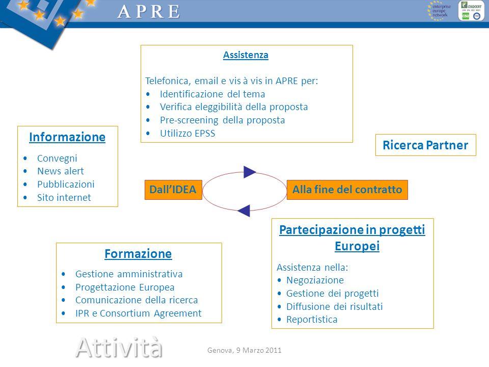 Alla fine del contratto Partecipazione in progetti Europei