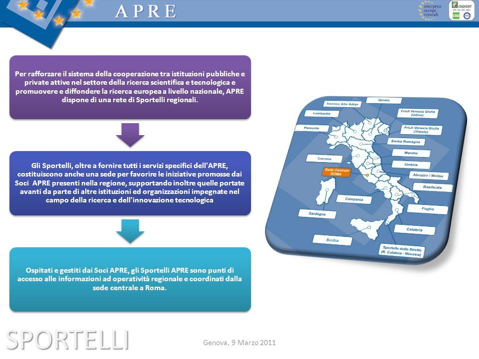 Per rafforzare il sistema della cooperazione tra istituzioni pubbliche e private attive nel settore della ricerca scientifica e tecnologica e promuovere e diffondere la ricerca europea a livello nazionale, APRE dispone di una rete di Sportelli regionali.