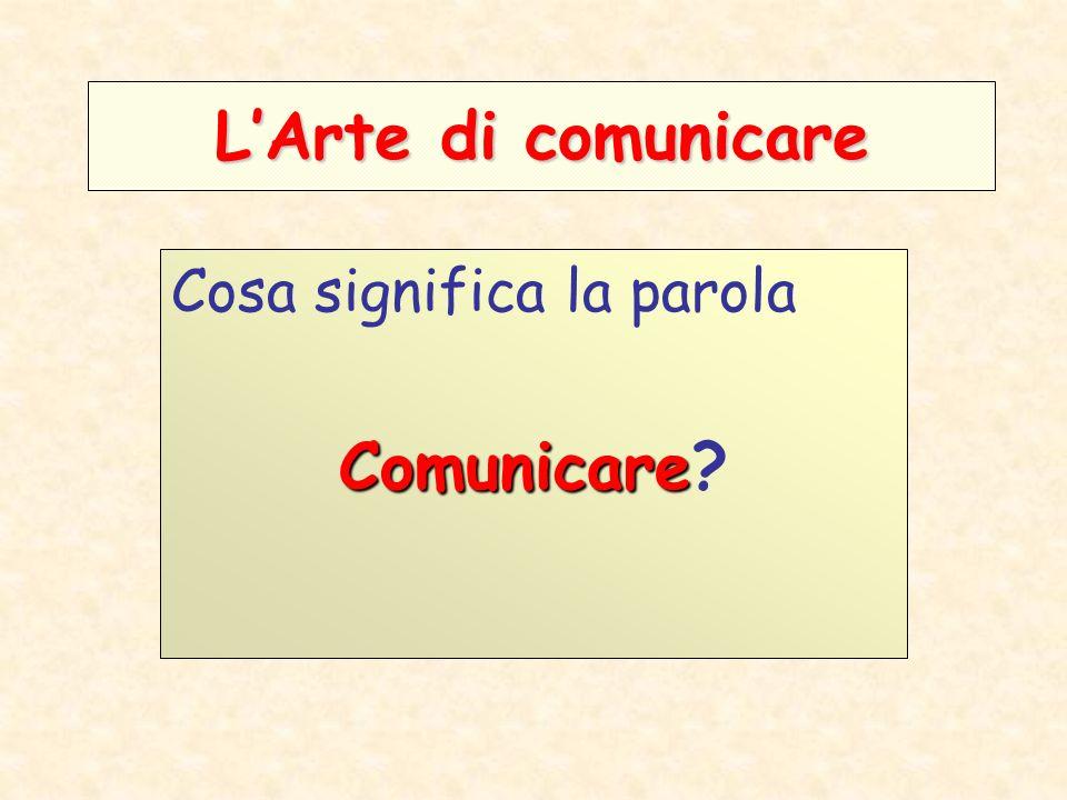 Cosa significa la parola Comunicare