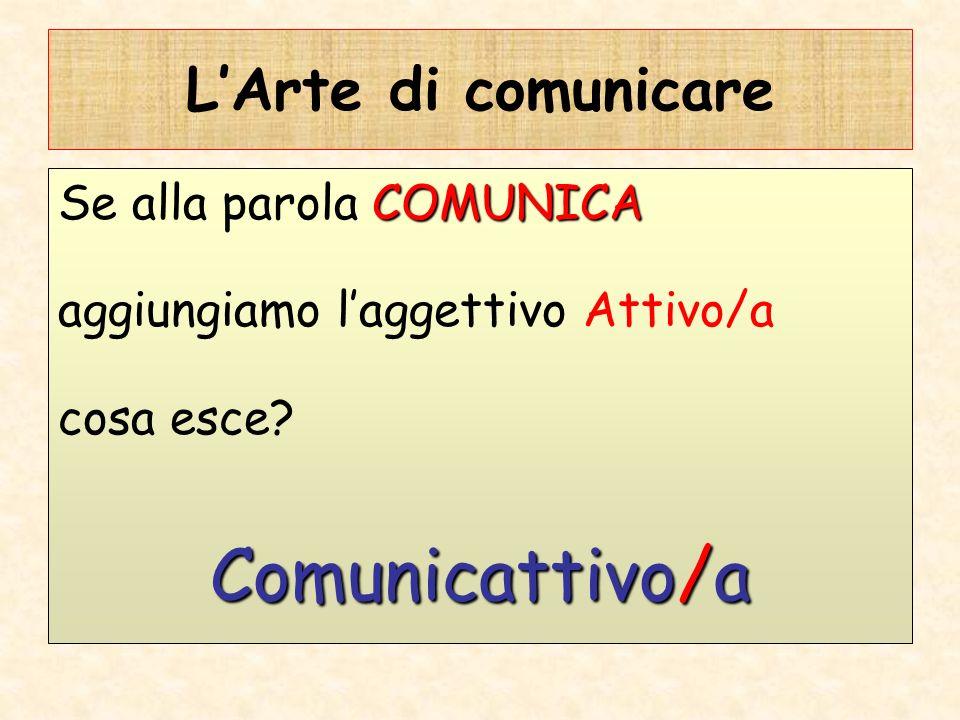 Comunicattivo/a L'Arte di comunicare Se alla parola COMUNICA