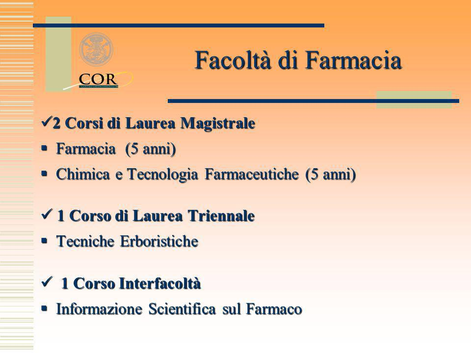 Facoltà di Farmacia 2 Corsi di Laurea Magistrale Farmacia (5 anni)