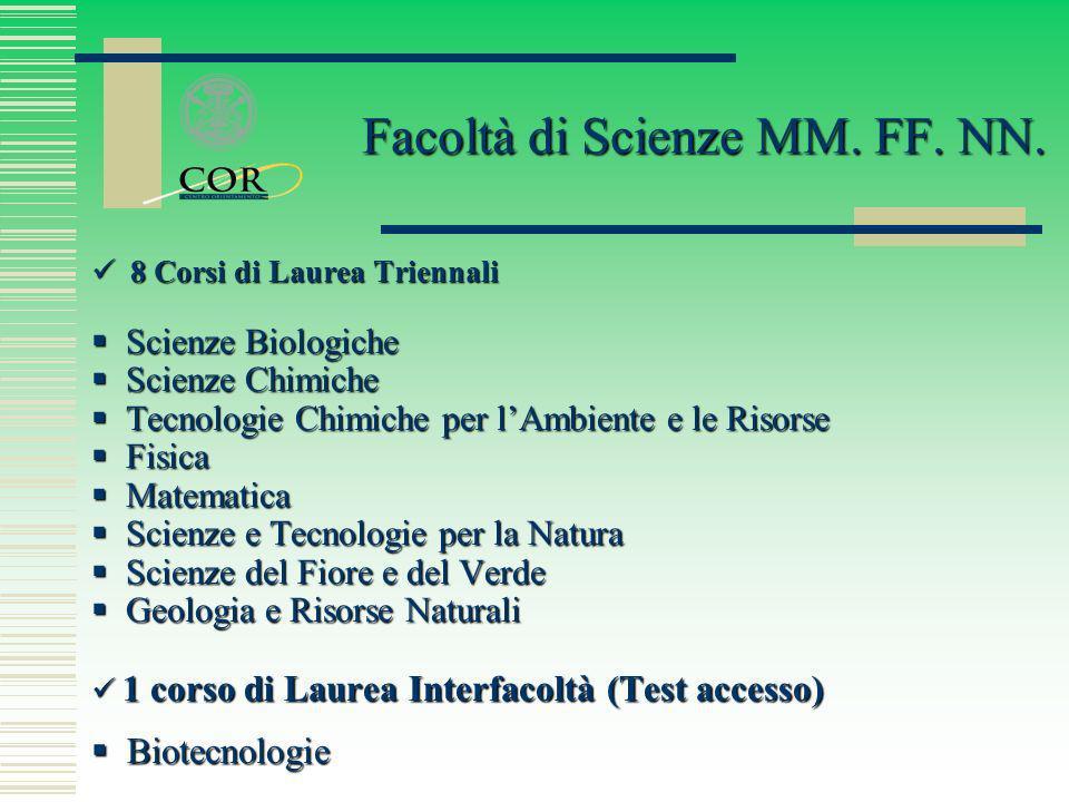 Facoltà di Scienze MM. FF. NN.