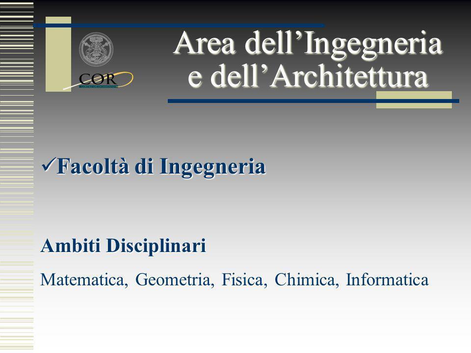 Area dell'Ingegneria e dell'Architettura