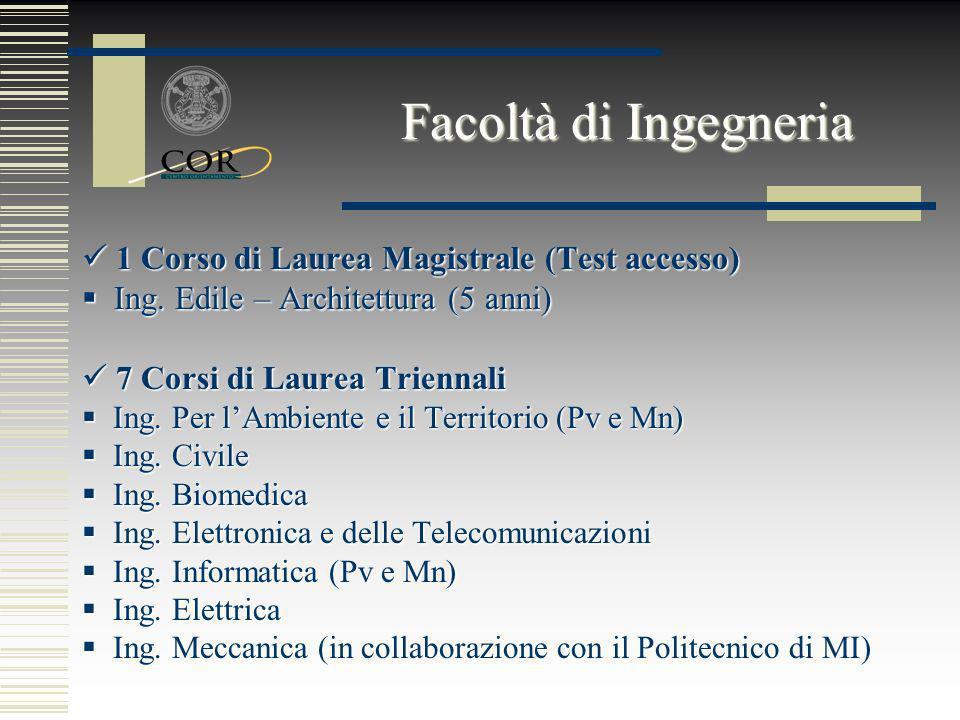 Facoltà di Ingegneria 1 Corso di Laurea Magistrale (Test accesso)