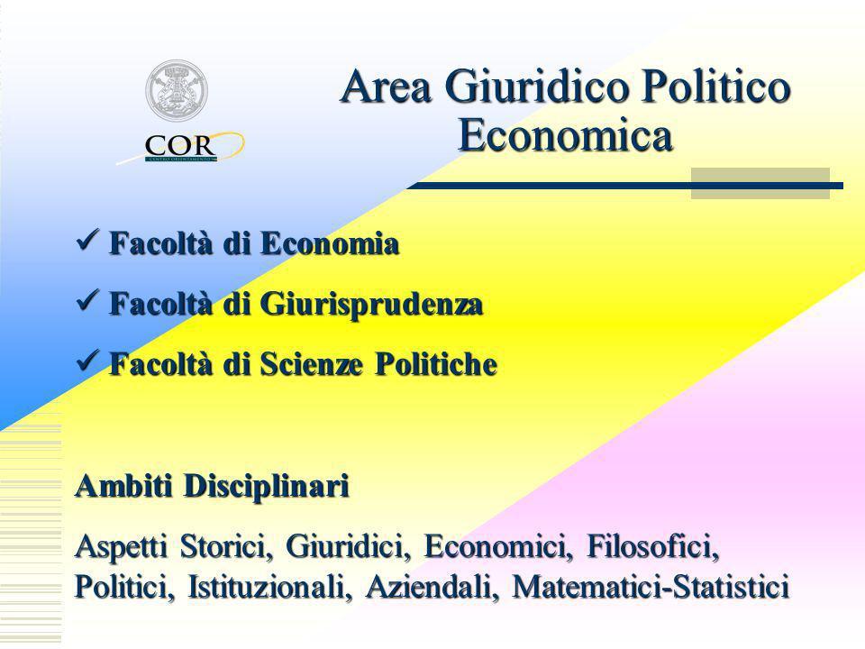 Area Giuridico Politico Economica