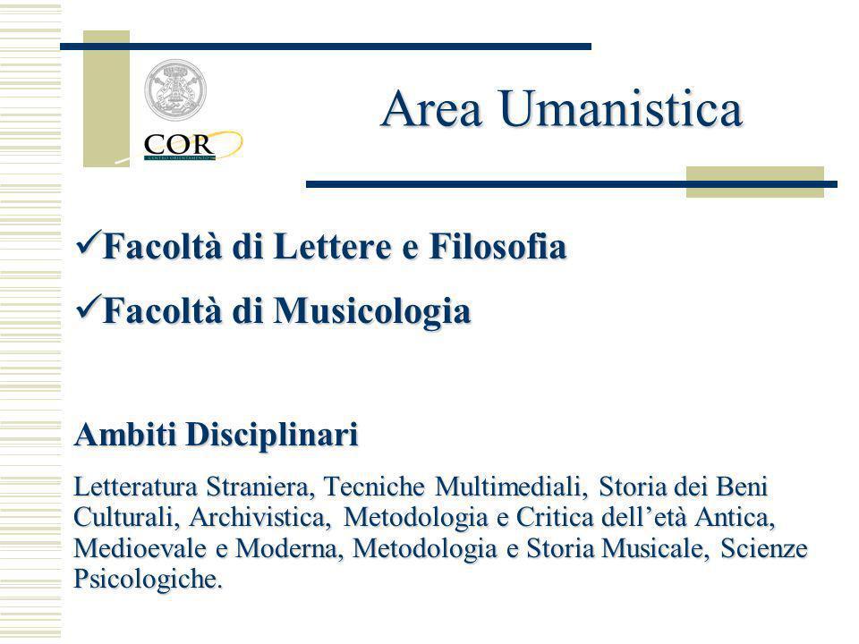 Area Umanistica Facoltà di Lettere e Filosofia Facoltà di Musicologia