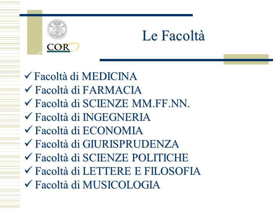 Le Facoltà Facoltà di FARMACIA Facoltà di SCIENZE MM.FF.NN.