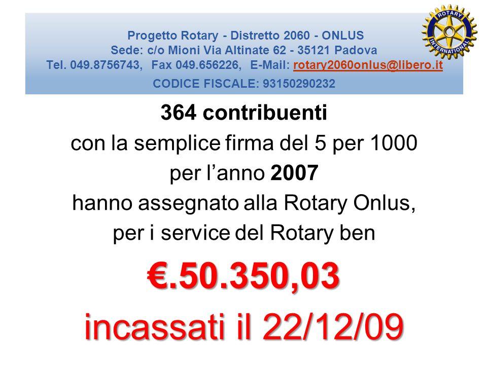 €.50.350,03 incassati il 22/12/09 364 contribuenti