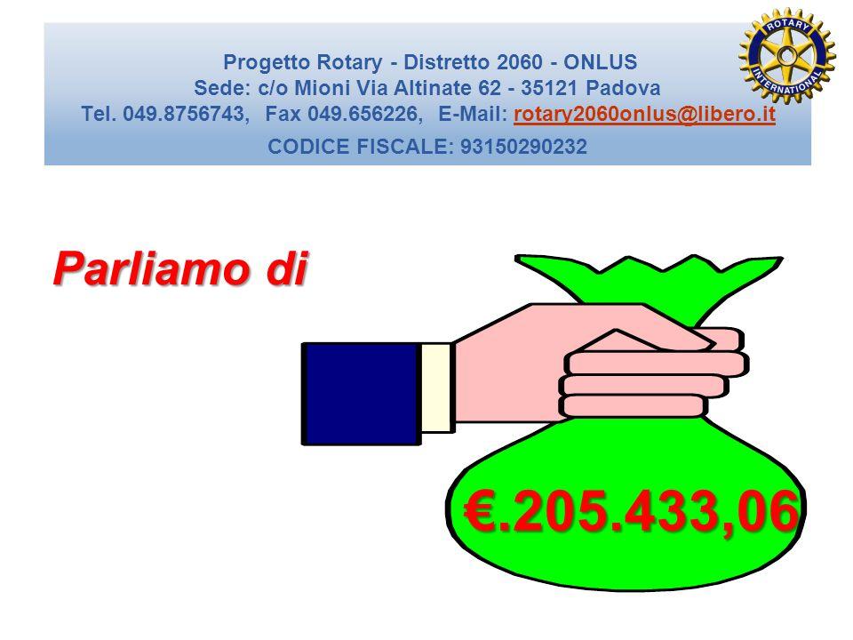 Parliamo di €.205.433,06
