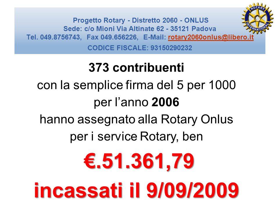 €.51.361,79 incassati il 9/09/2009 373 contribuenti