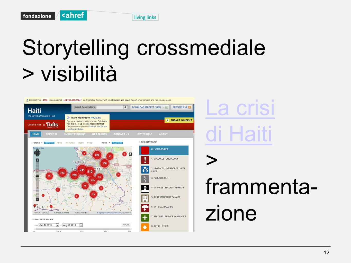 Storytelling crossmediale > visibilità