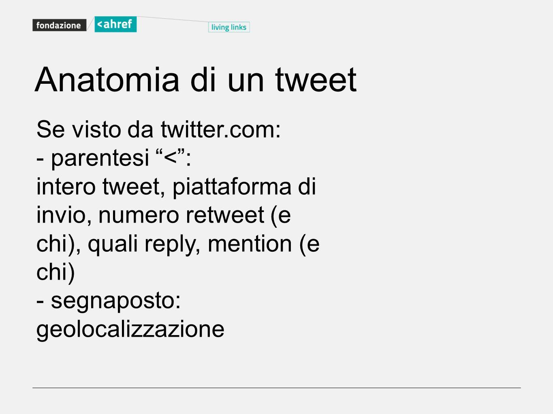 Anatomia di un tweet Se visto da twitter.com: