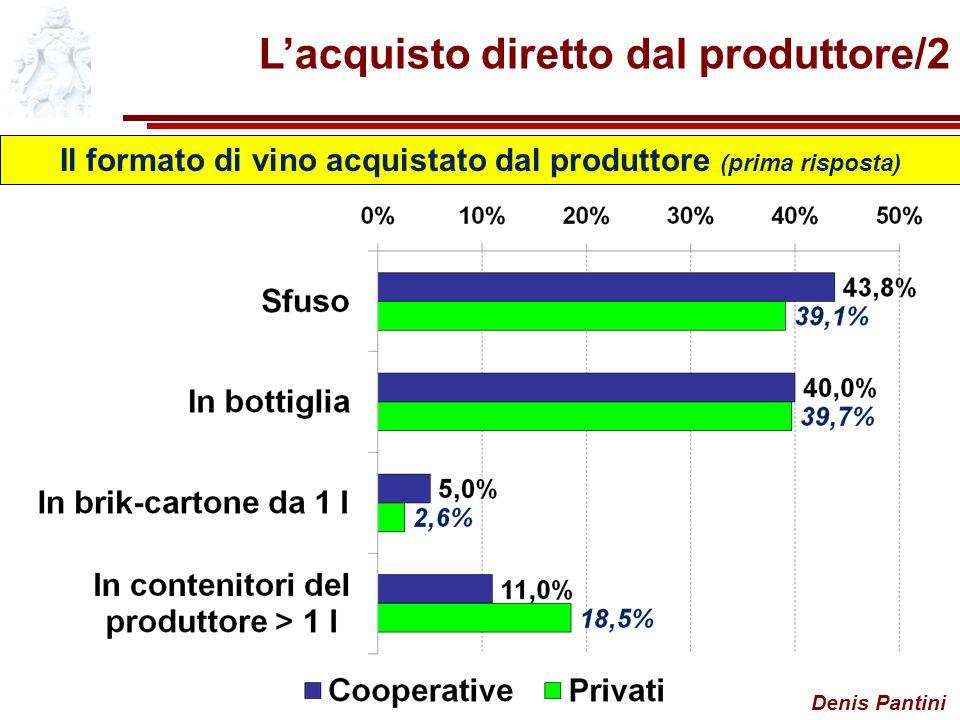 Il formato di vino acquistato dal produttore (prima risposta)