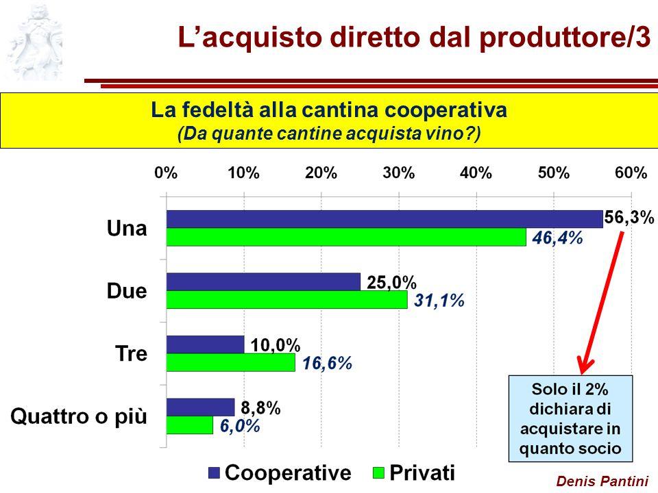 La fedeltà alla cantina cooperativa (Da quante cantine acquista vino )