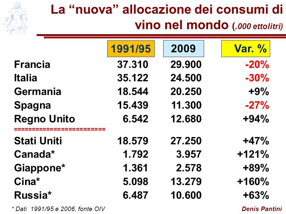 La nuova allocazione dei consumi di vino nel mondo (.000 ettolitri)