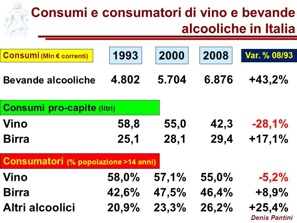 Consumi e consumatori di vino e bevande alcooliche in Italia