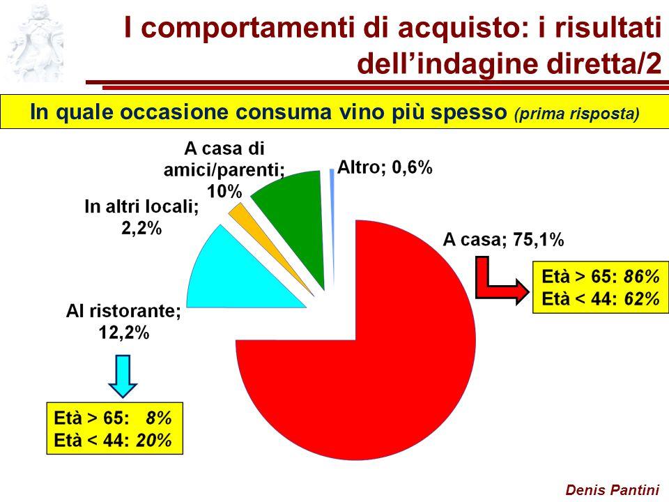 In quale occasione consuma vino più spesso (prima risposta)