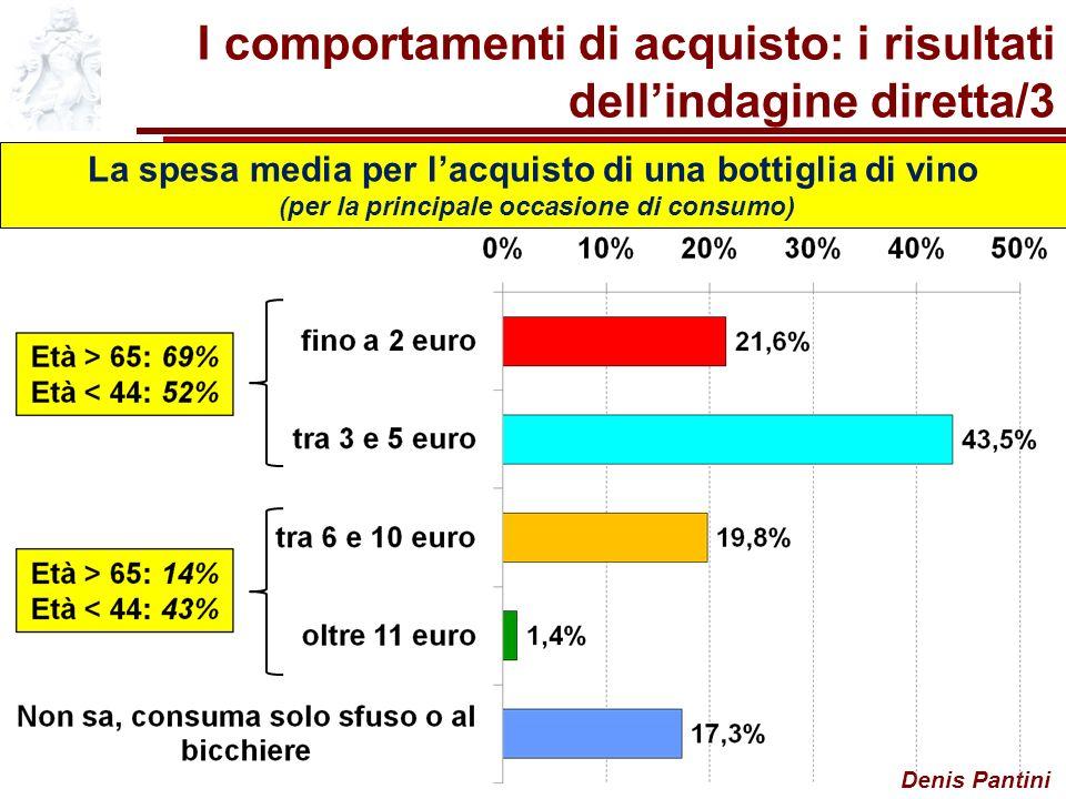 I comportamenti di acquisto: i risultati dell'indagine diretta/3